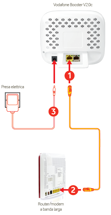 Guida all'installazione di Vodafone Booster - Vodafone