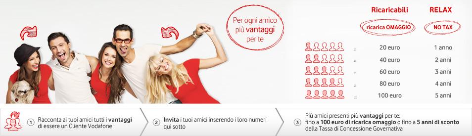 Official thread porta un amico in vodafone edizione - Vodafone porta un amico ...
